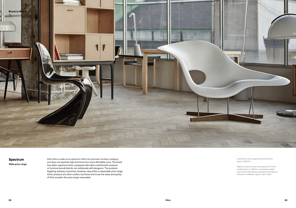 downloadable_vitra_03